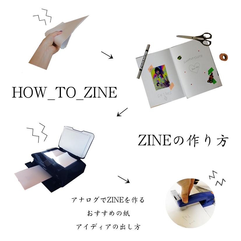 ZINEの作り方#ZINE