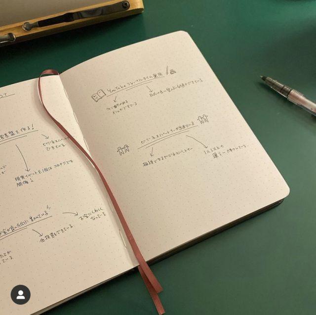 夢ノートを実践!!夢ノート+ポジティブログで最強のノートに♡